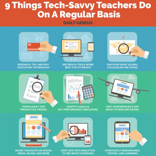5 essential technology infographics for teachers teacherevolution